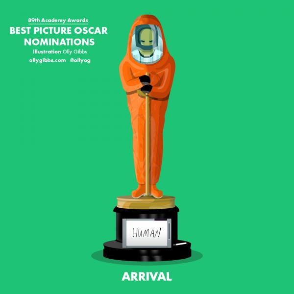 Oscar 2017, Las películas nominadas al Oscar 2017 convertidas en ilustraciones