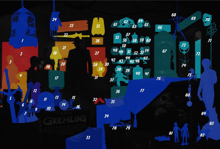 Gremlins, 84 referencias al cine reunidas en un póster que homenajea a los Gremlins