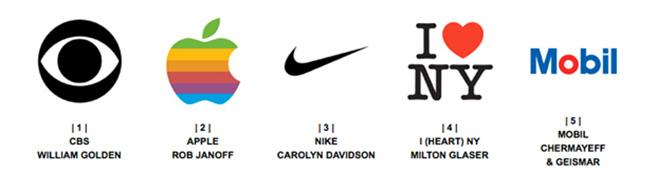 Adición Contribución veredicto  Diferencia entre logotipo, isotipo, imagotipo o isologo - Más de Cultura