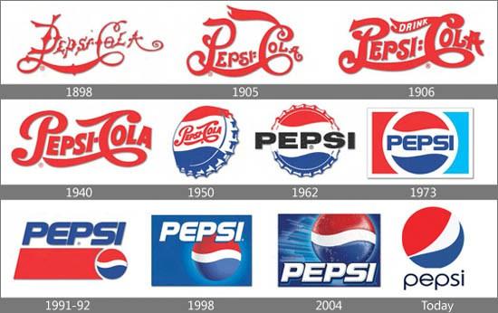 logotipo, ¿Logotipo, isotipo, imagotipo, o isologo? ¿Quién es quién?