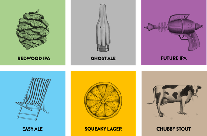 beermkr, ¡Atención cerveceros! Beermkr te permite fabricar tu propia cerveza artesana