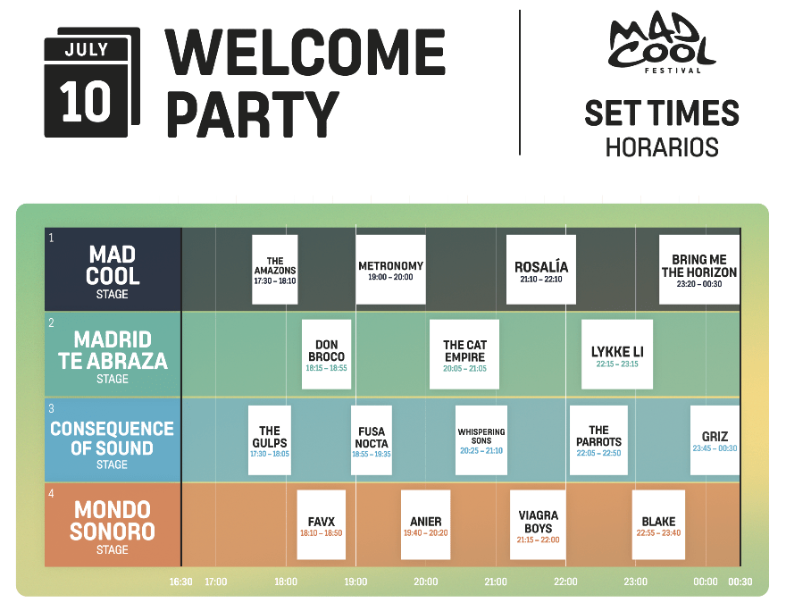 festival madrid, Mad Cool Festival 2019